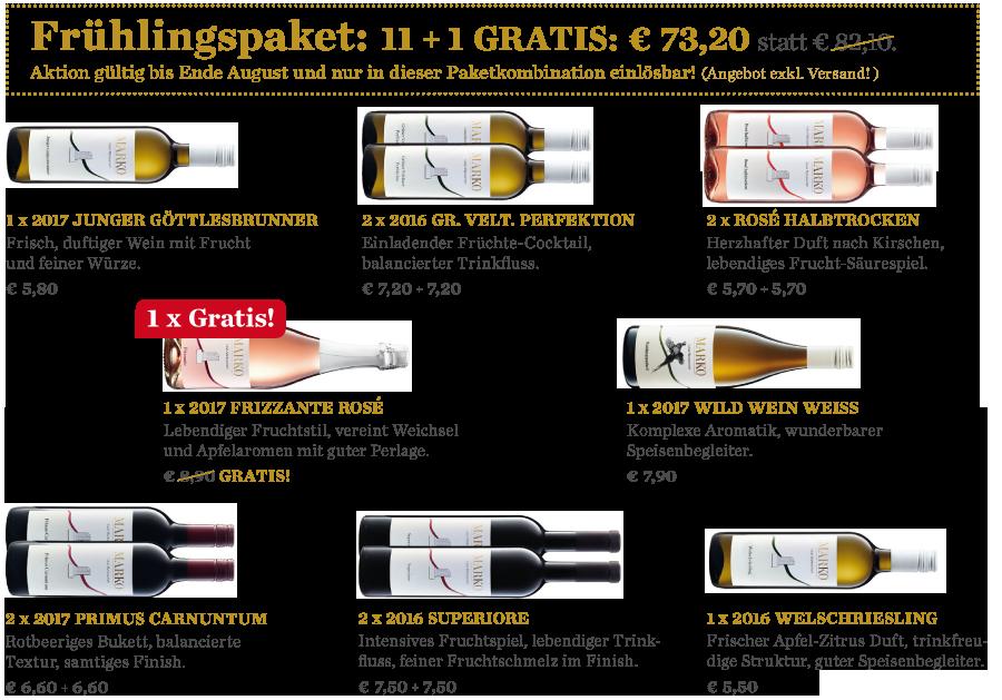 Weingut Lukas Markowitsch - Frühlingspaket 2018